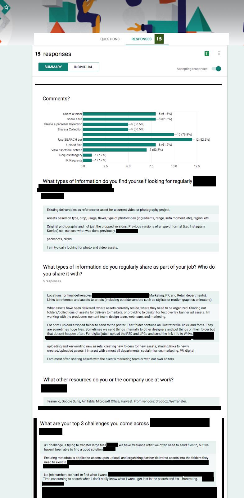Digital Asset Management Software - Implementation Survey